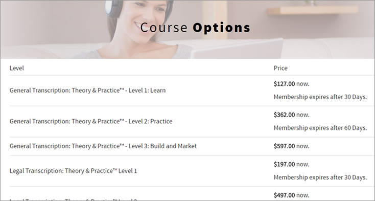 paid courses