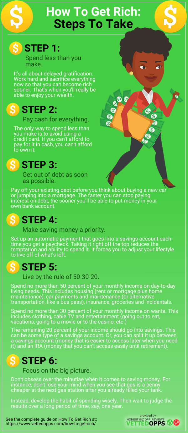 steps to get rich