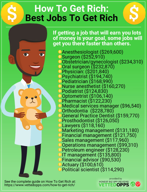 jobs that make you rich